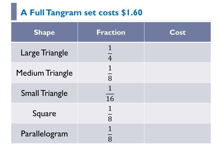 A Full Tangram set costs $1.60
