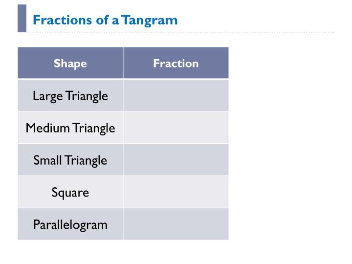 Fractions of a Tangram