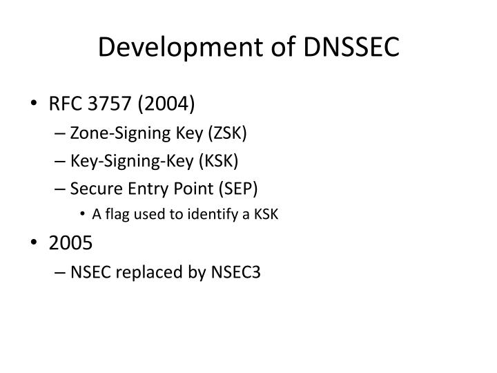 Development of DNSSEC