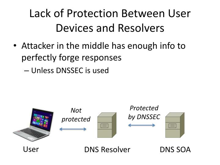 Lack of Protection Between User Devices and Resolvers