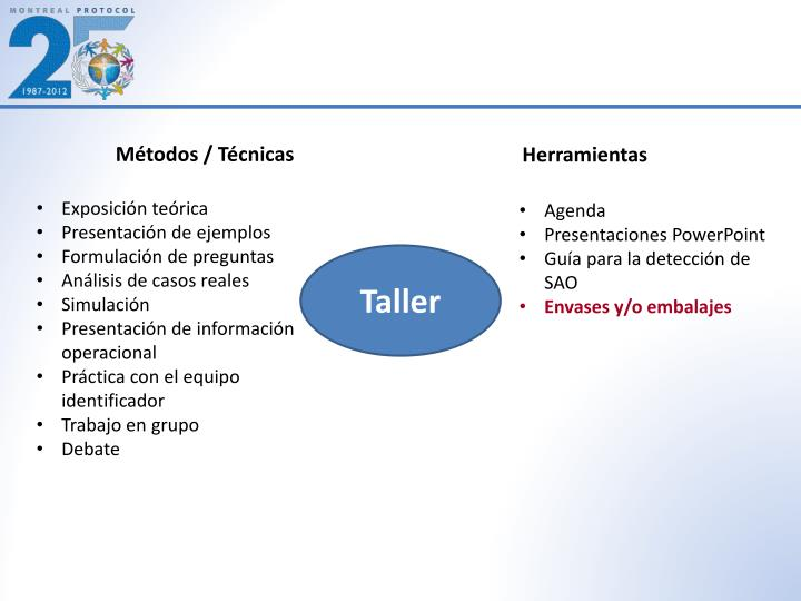 Métodos / Técnicas