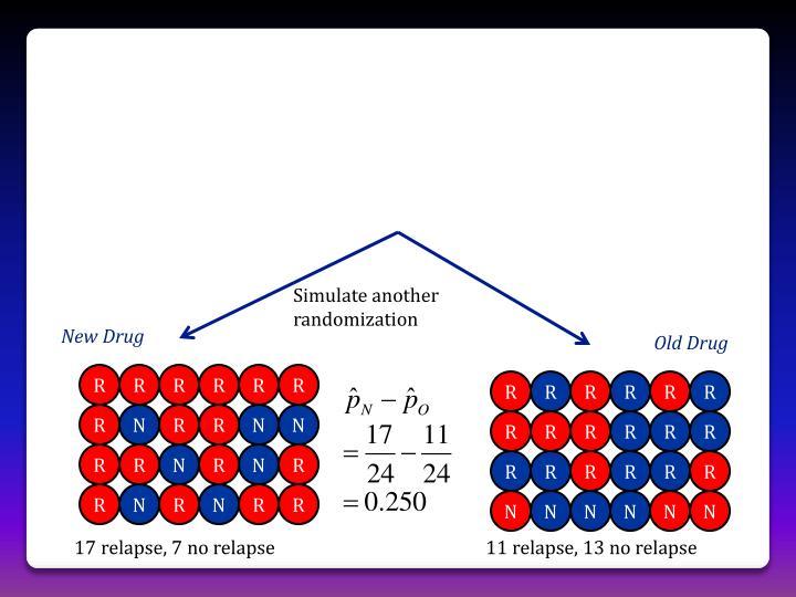 Simulate another randomization