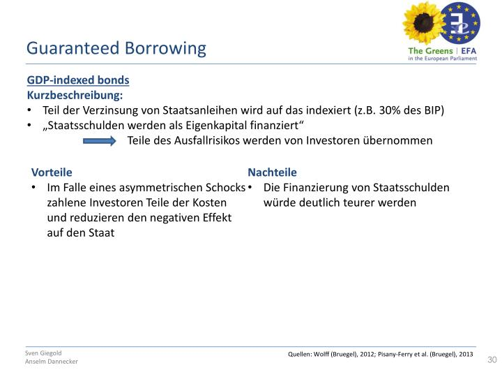 Guaranteed Borrowing