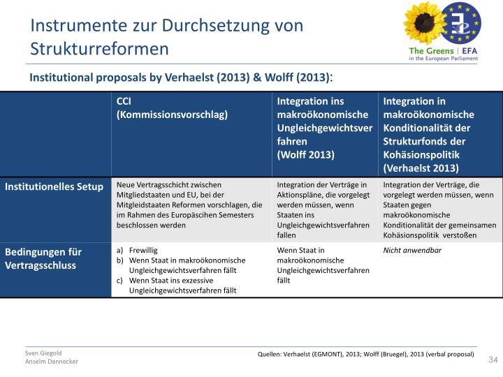 Instrumente zur Durchsetzung von Strukturreformen