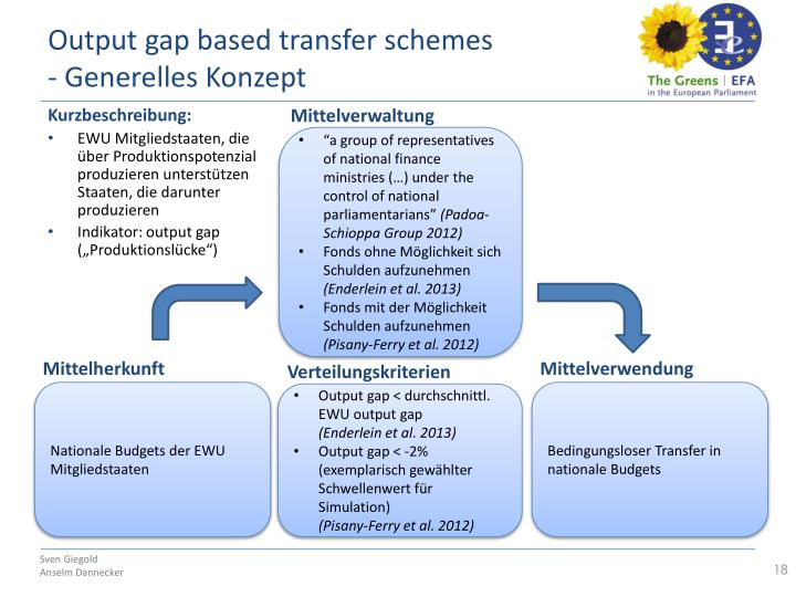 Output gap based transfer schemes