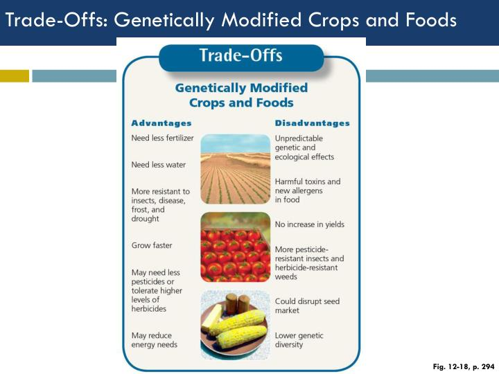 Trade-Offs: Genetically Modified Crops and Foods