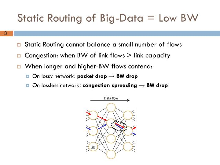 Static routing of big data low bw