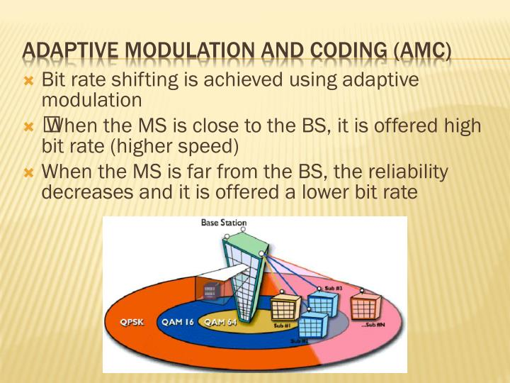 Bit rate shifting is achieved using adaptive modulation