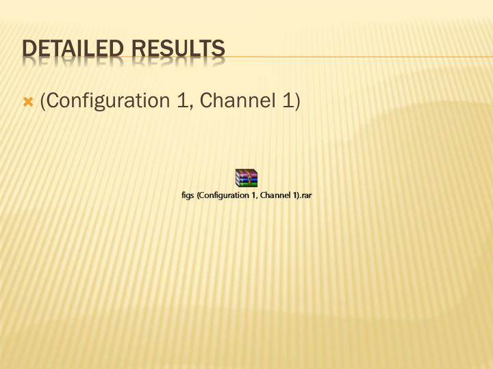 (Configuration 1, Channel 1)