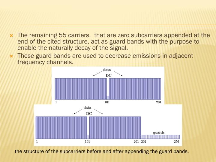The remaining 55 carriers,  that are zero subcarriers appended at the end of the cited structure, act as guard bands with the purpose to enable the naturally decay of the signal.