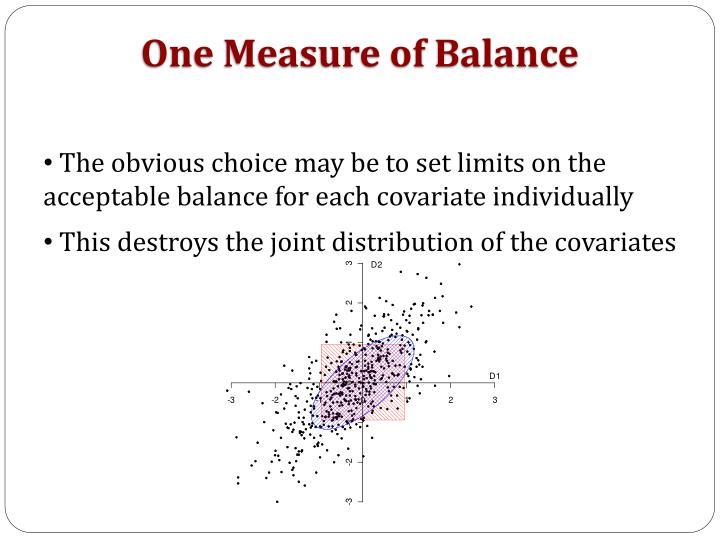 One Measure of Balance