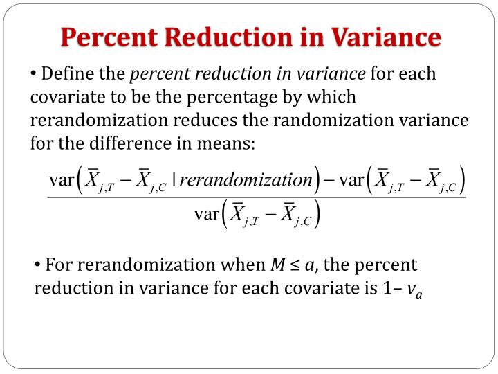 Percent Reduction in Variance