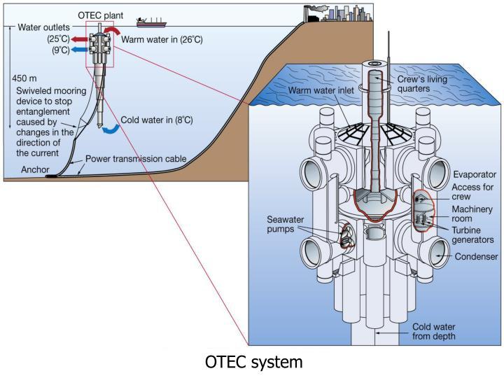 OTEC system