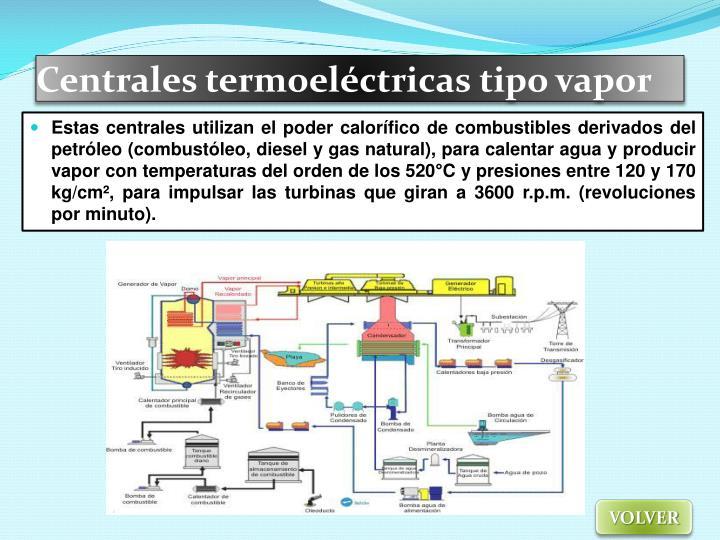 PPT  ¿Cuáles son los diferentes tipos de planta de generación