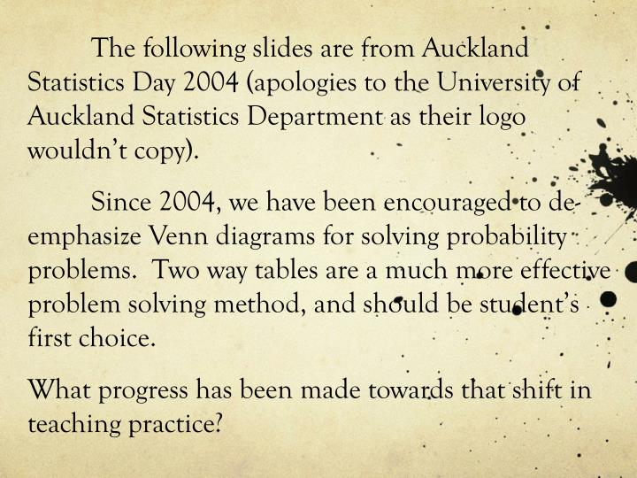 The following slides are from Auckland Statistics Day 2004 (apologies to the University of Auckland Statistics Department as their logo wouldn't copy).