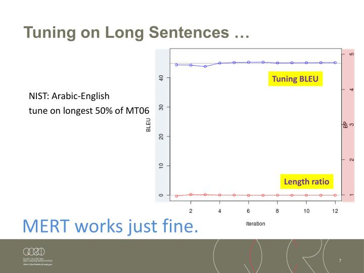 Tuning on Long Sentences …