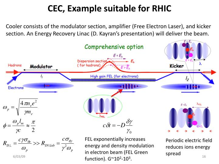 CEC, Example suitable for RHIC