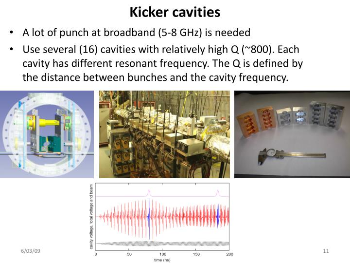 Kicker cavities