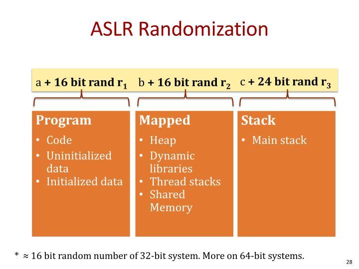 ASLR Randomization