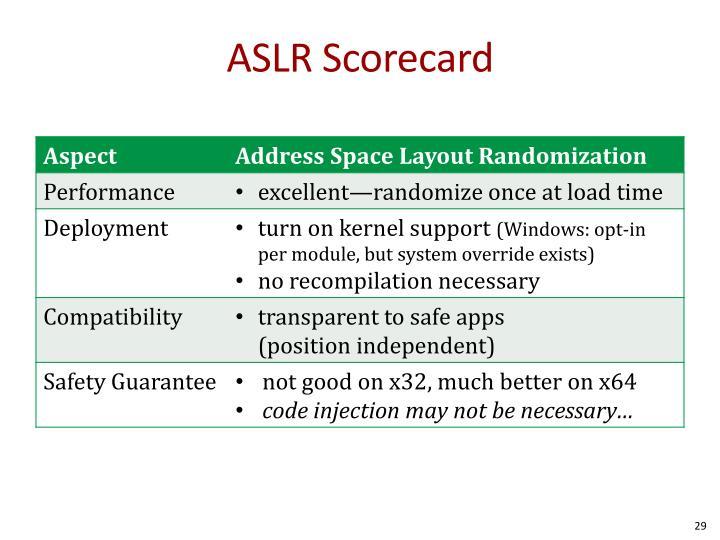 ASLR Scorecard