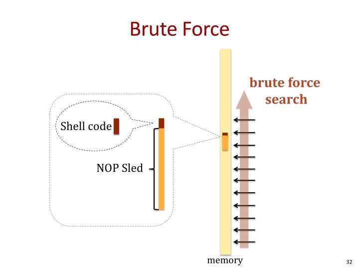 Brute F