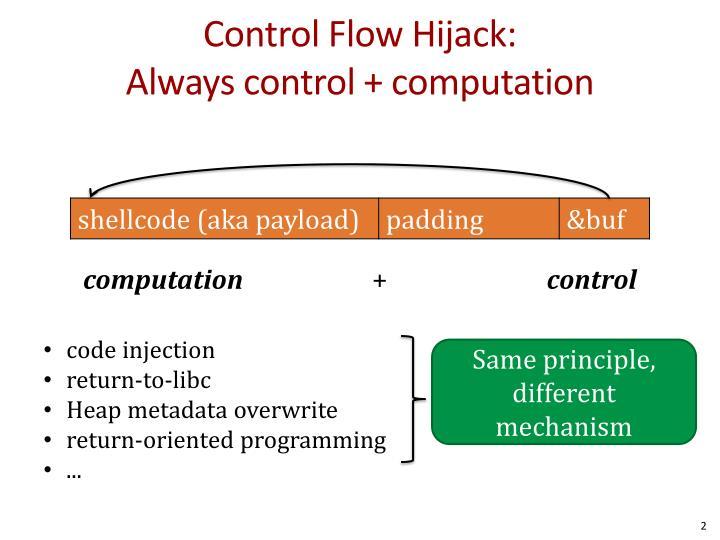 Control Flow Hijack: