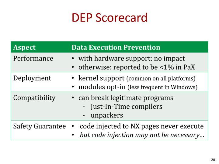 DEP Scorecard