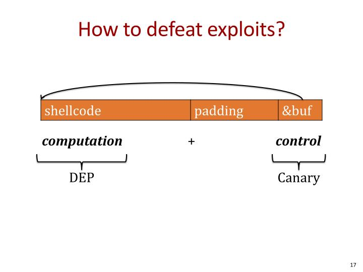 How to defeat exploits?