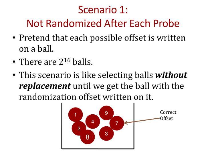 Scenario 1: