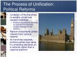 the process of unification political reforms