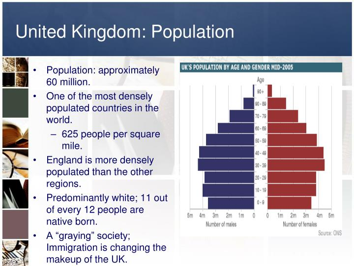 United Kingdom: Population