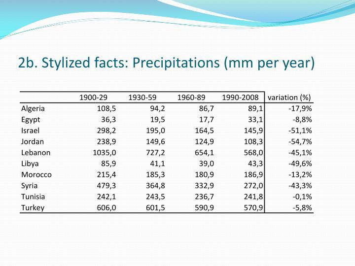 2b. Stylized facts: Precipitations (mm per year)