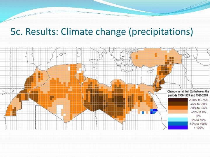 5c. Results: Climate change (precipitations)