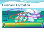 hurricane formation