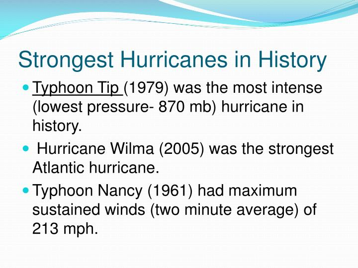 Strongest Hurricanes in History