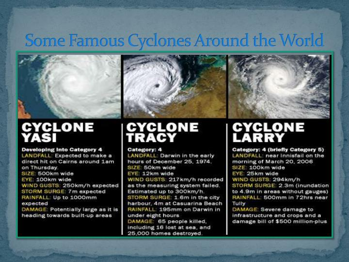 Some Famous Cyclones Around the World