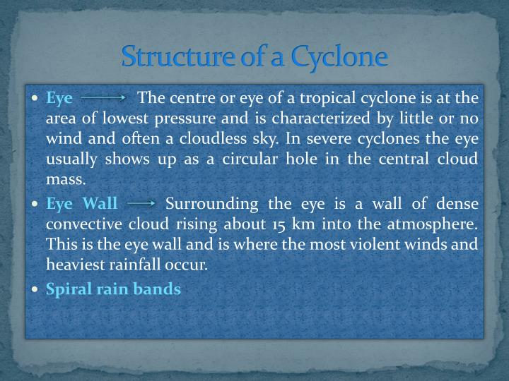 Structure of a cyclone
