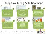 study flow during 72 hr treatment