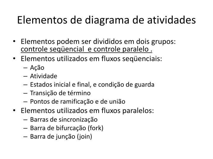 Elementos de diagrama de atividades
