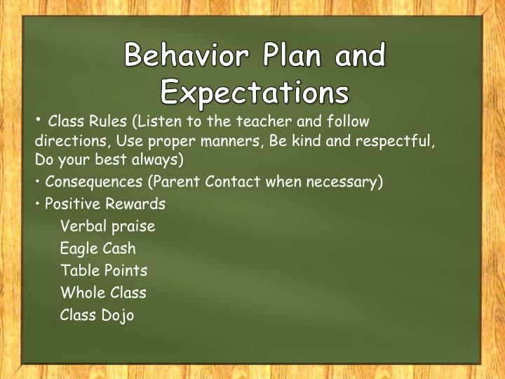 Behavior Plan and Expectations