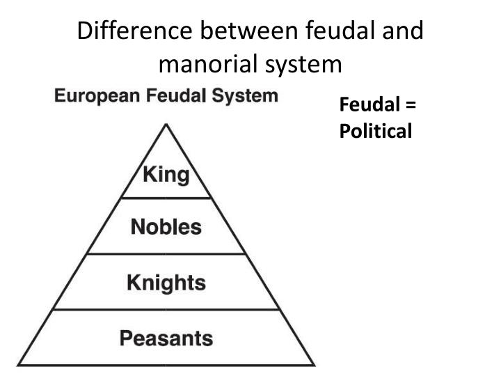 Difference between feudal and manorial system