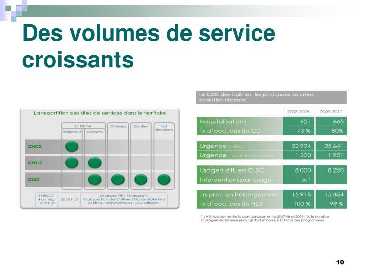 Des volumes de service croissants