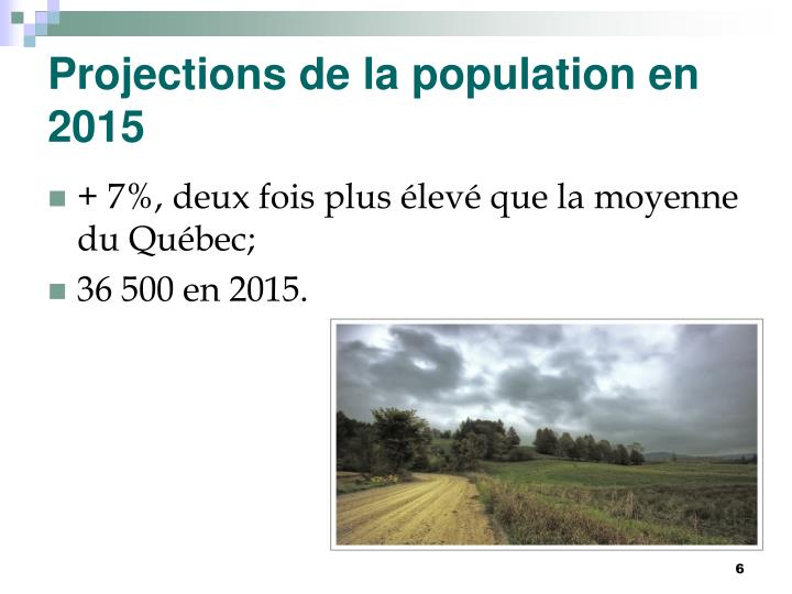 Projections de la population en 2015