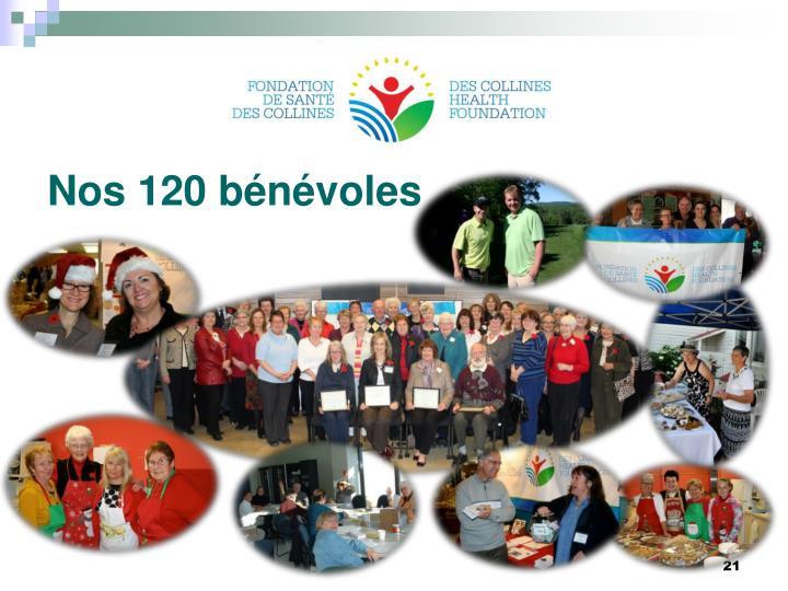 Nos 120 bénévoles