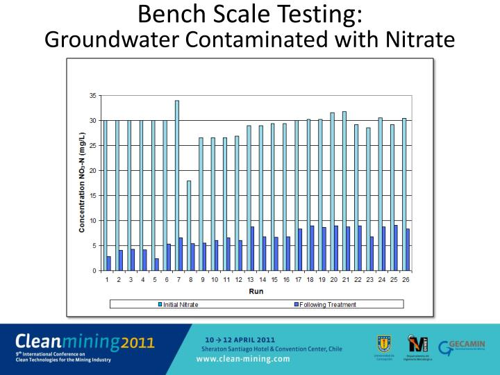Bench Scale Testing: