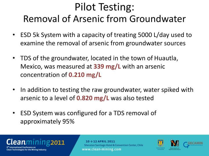 Pilot Testing: