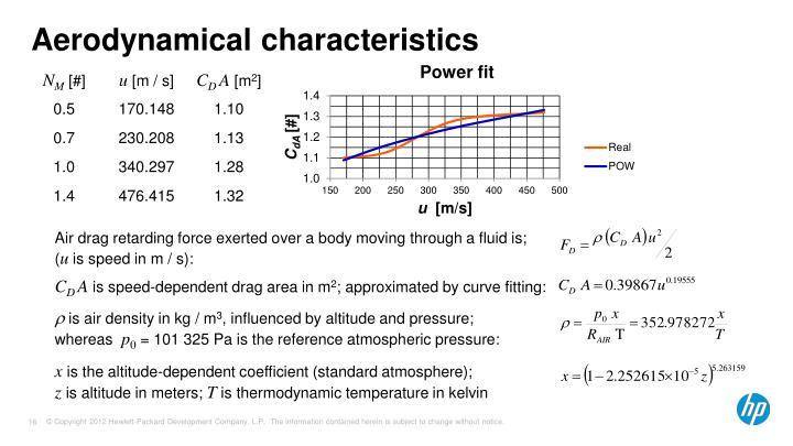Aerodynamical characteristics