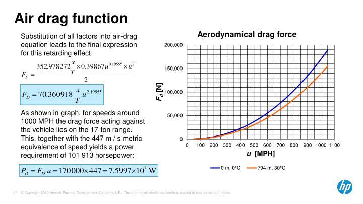 Air drag function