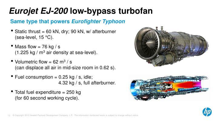 Eurojet EJ-200
