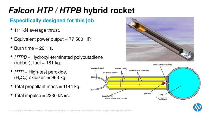 Falcon HTP / HTPB